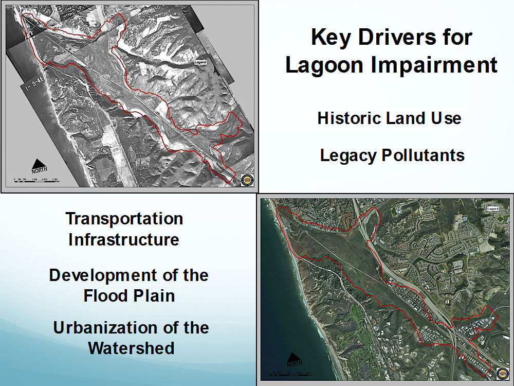 Key drivers for the impairment of Los Peñasquitos Lagoon.  Graphic by State Parks and LPLF.