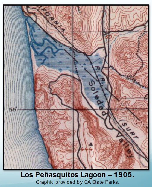 Los Peñasquitos Lagoon in 1905.  Graphic by State Parks